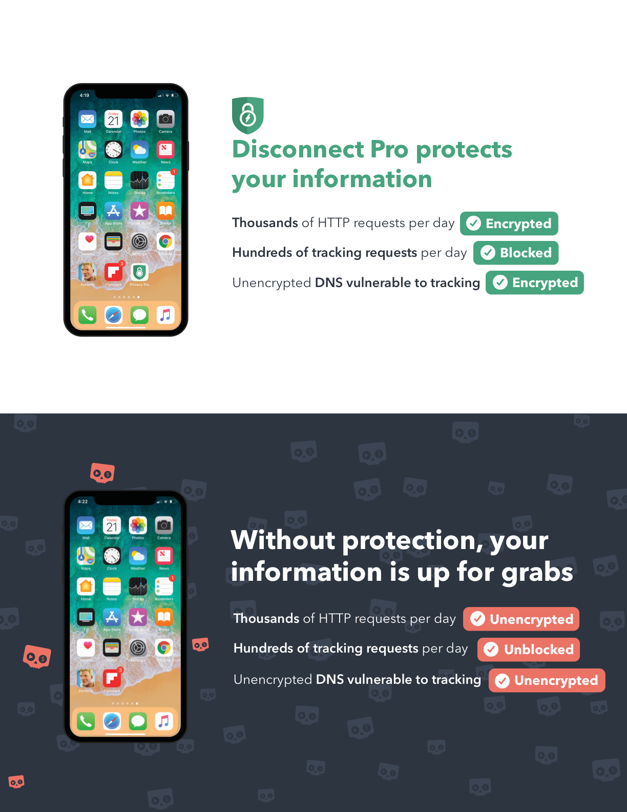 Our New iOS App Uncovers and Protects You From Major Apple